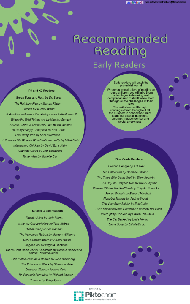 Recommended Reading Early Readers Pre-K Kindergarten first grader second grader