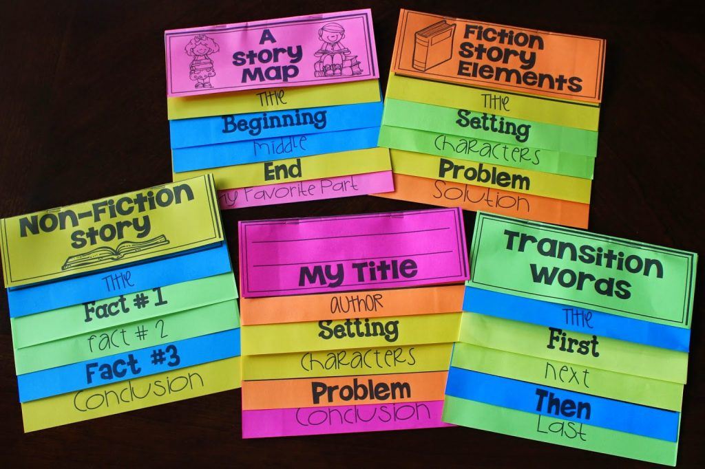 ARTS AND CRAFTS IDEAS FOR English Second Language teaching ESL kids phonics with flip books