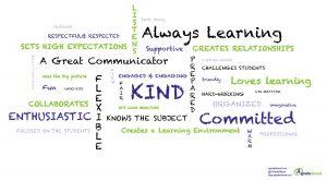 5 Characteristics of a Good Teacher word cloud